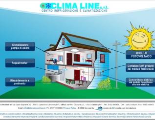 climaline